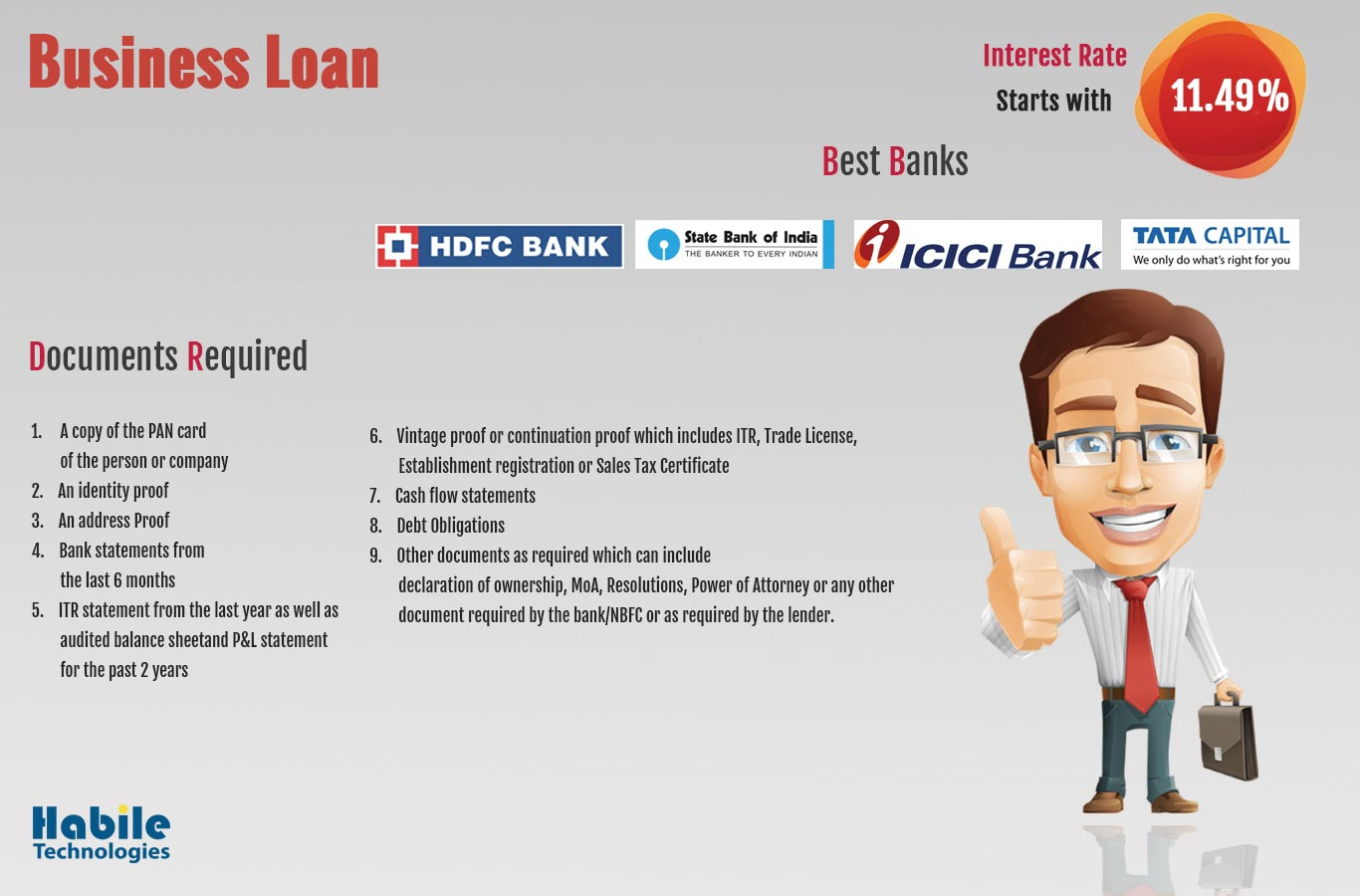 Documents required for Business Loan