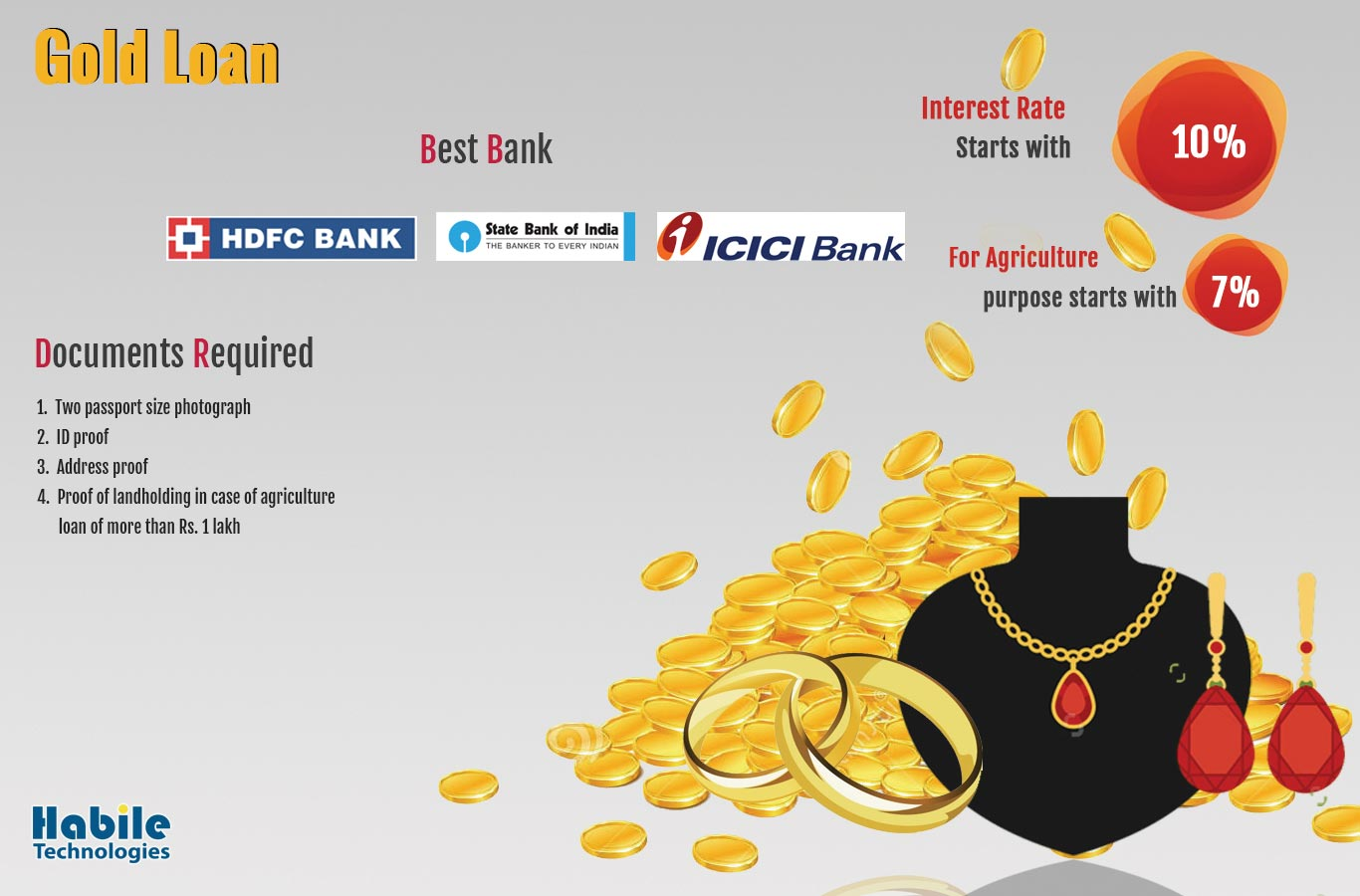 Documents required for Gold Loan