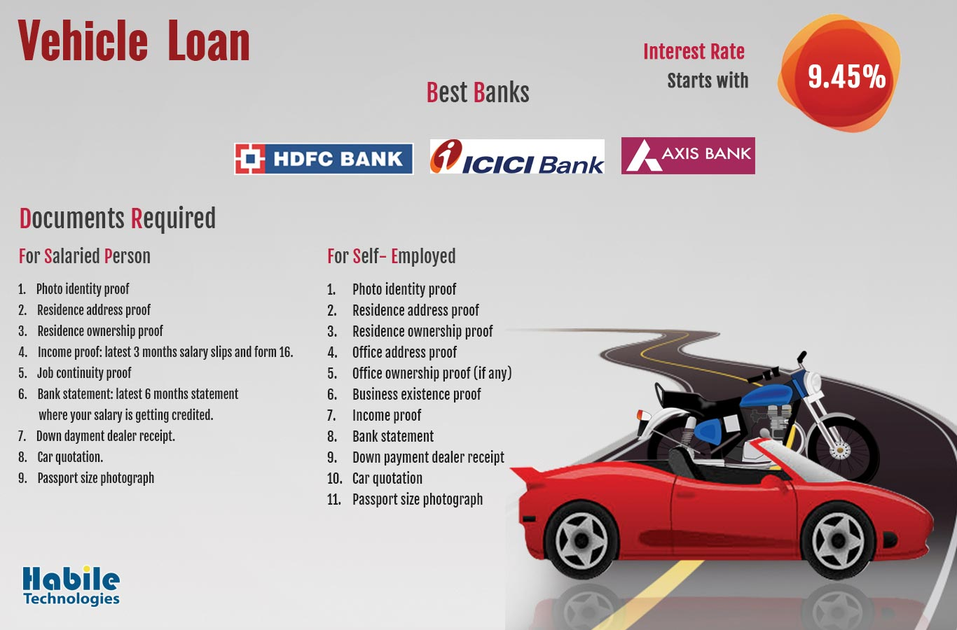 Documents required for Vehicle Loan