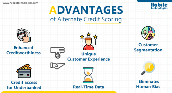 Advantages of Alternate Credit Scoring