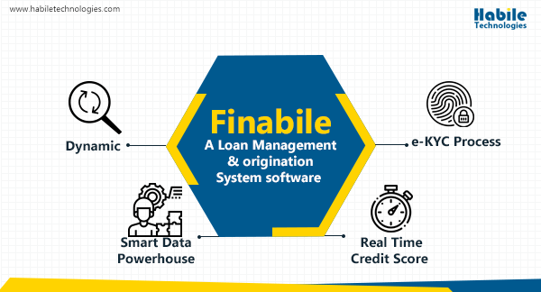 Finabile - A Loan Management and origination System Software
