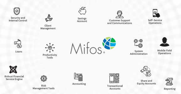 Mifos | Opensource financial software | Habile Technologies