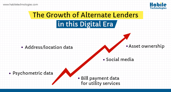 Alternate Lenders in this Digital Era