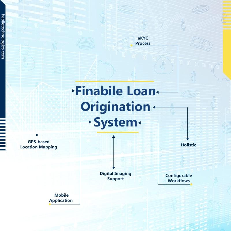 Finabile Loan Origination System Design & Workflow Model