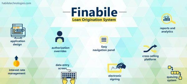 Finabile Loan Origination System Design