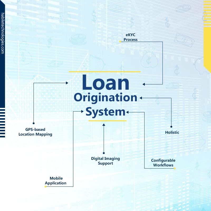 Loan origination system | Loan origination software | Habile ...